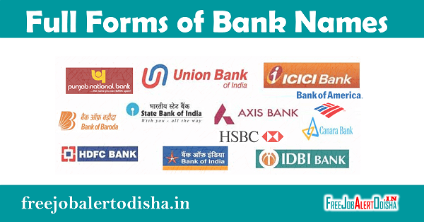 Full Forms of Bank Names